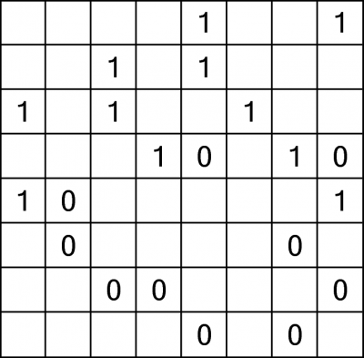 Binary Puzzle example