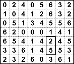 Sample Dominoes puzzle
