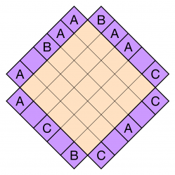 Rotated ABC puzzle