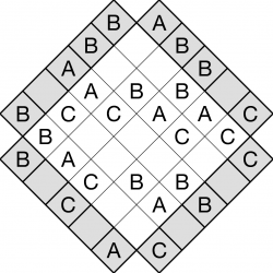 Solved ABC puzzle