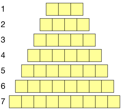 Word Pyramid example